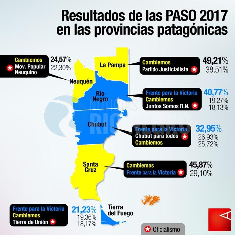 patagonia, PASO, ELECCIONES 2017