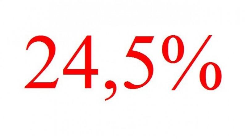24, 5%