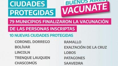 Coronavirus, PATAGONES, CIUDADES PROTEGIDAS