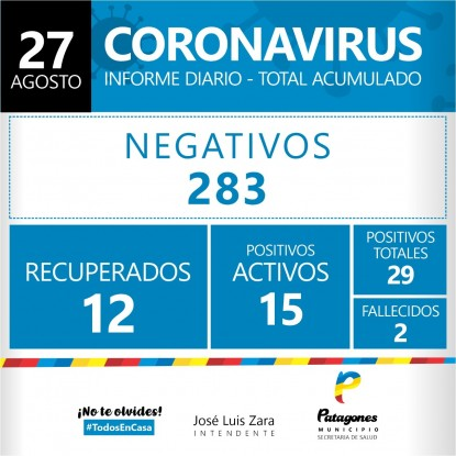 PATAGONES, Coronavirus