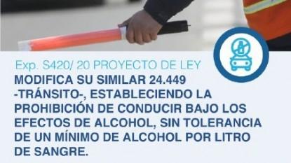 ALCOHOL CERO